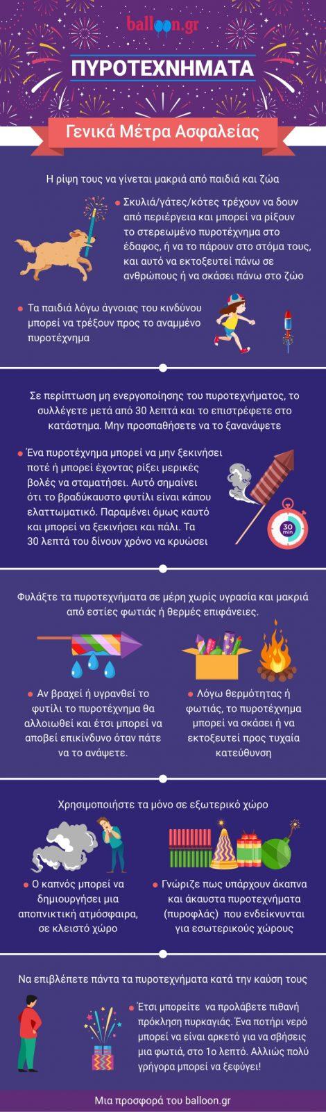 infographic Κανόνες ασφαλείας πυροτεχνημάτων
